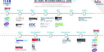 Actions internationales 2019