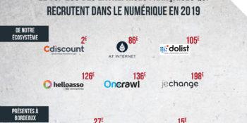 8 entreprises dans le TOP 200 des entreprises qui recrutent en 2019 !